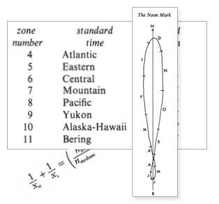 mathematisch-astronomische Grundlagen
